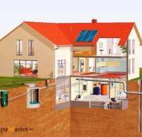 Схема водоснабжения в частном доме