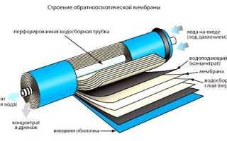 Замена мембраны гейзер престиж